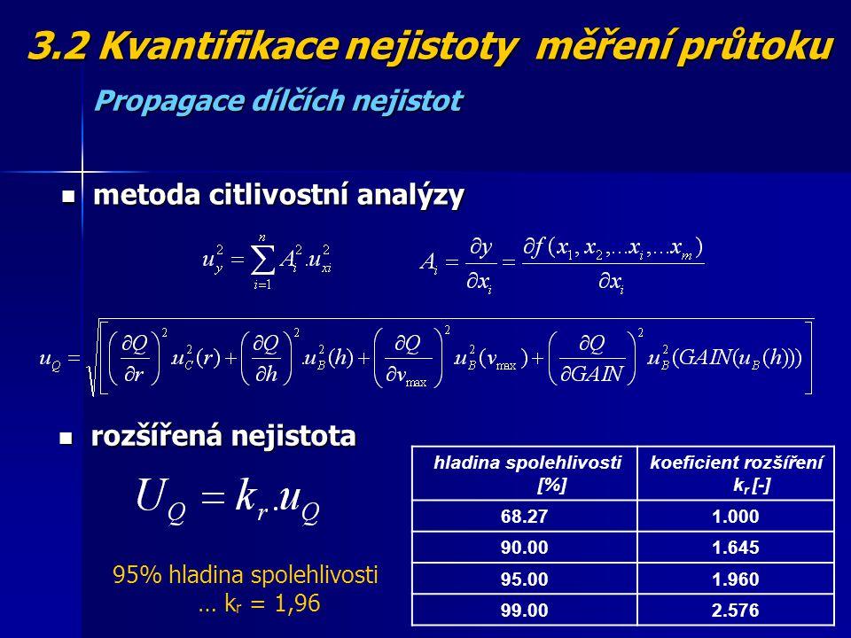 hladina spolehlivosti koeficient rozšíření kr [-]